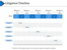 Litigation Timeline Powerpoint Slide Deck