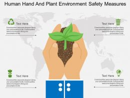 ll Human Hand And Plant Environment Safety Measures Flat Powerpoint Design