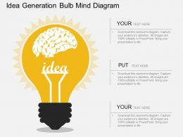 lm Idea Generation Bulb Mind Diagram Flat Powerpoint Design