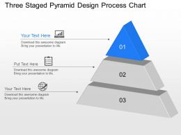 ln Three Staged Pyramid Design Process Chart Powerpoint Template