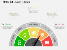 Lo Meter Of Quality Check Flat Powerpoint Design