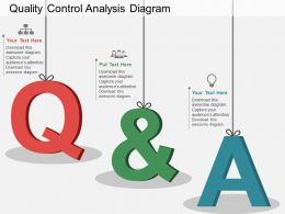 lo Quality Control Analysis Diagram Flat Powerpoint Design