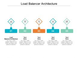Load Balancer Architecture Ppt Powerpoint Presentation Model Graphics Design Cpb