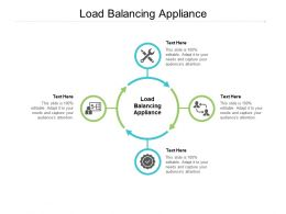 Load Balancing Appliance Ppt Powerpoint Presentation Pictures Example Cpb