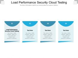 Load Performance Security Cloud Testing Ppt Powerpoint Presentation Styles Deck Cpb