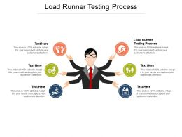 Load Runner Testing Process Ppt Powerpoint Presentation Outline Example Topics Cpb