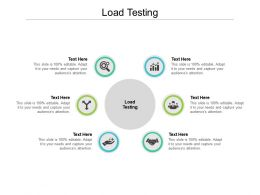 Load Testing Ppt Powerpoint Presentation Infographics Diagrams Cpb