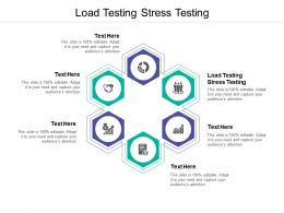 Load Testing Stress Testing Ppt Powerpoint Presentation Professional Images Cpb