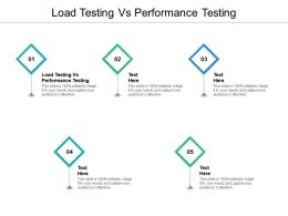Load Testing Vs Performance Testing Ppt Powerpoint Presentation Slides Skills Cpb