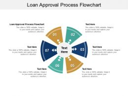 Loan Approval Process Flowchart Ppt Powerpoint Presentation Infographic Template Samples Cpb