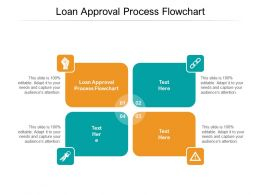 Loan Approval Process Flowchart Ppt Powerpoint Presentation Summary Templates Cpb