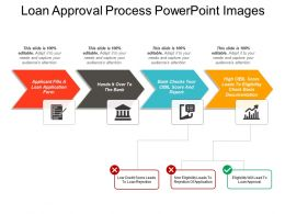 Loan Approval Process Powerpoint Images