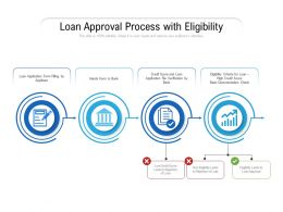 Loan Approval Process With Eligibility