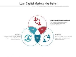 Loan Capital Markets Highlights Ppt Powerpoint Presentation Pictures Display Cpb