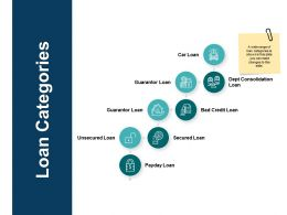 Loan Categories Consolidation Ppt Powerpoint Presentation Styles