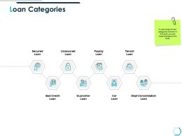 Loan Categories Dept Consolidation Ppt Powerpoint Presentation Infographic