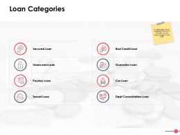 Loan Categories Ppt Powerpoint Presentation File Background Designs