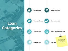 Loan Categories Tenant Loan Ppt Powerpoint Presentation Model Background Image