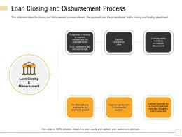 Loan Closing And Disbursement Process Accepts Ppt Powerpoint Presentation Show Design Ideas