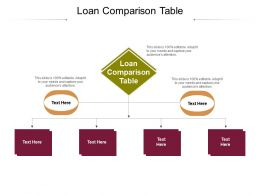 Loan Comparison Table Ppt Powerpoint Presentation File Inspiration Cpb