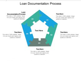 Loan Documentation Process Ppt Powerpoint Presentation Ideas Rules Cpb