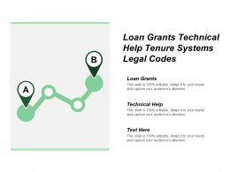 Loan Grants Technical Help Tenure Systems Legal Codes