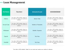 Loan Management Interest Payments Ppt Powerpoint Presentation Styles Show