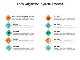 Loan Origination System Process Ppt Powerpoint Presentation Summary Diagrams Cpb