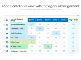 Loan Portfolio Review With Category Management