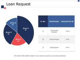 Loan Request Ppt Inspiration Information