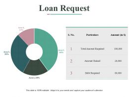 Loan Request Ppt Professional Grid