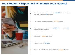 Loan Request Repayment For Business Loan Proposal Ppt Powerpoint Presentation Visual Aids Styles