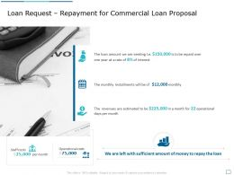 Loan Request Repayment For Commercial Loan Proposal Ppt Powerpoint Presentation Professional