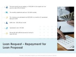 Loan Request Repayment For Loan Proposal Ppt Powerpoint Inspiration