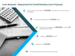 Loan Request Repayment For Small Business Loan Proposal Ppt Powerpoint Presentation Show