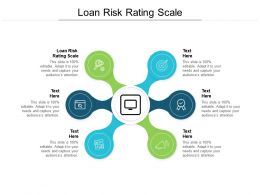 Loan Risk Rating Scale Ppt Powerpoint Presentation Styles Shapes Cpb