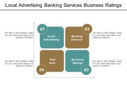 Local Advertising Banking Services Business Ratings Productivity Assessment Cpb