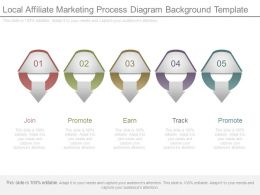 Local Affiliate Marketing Process Diagram Background Template