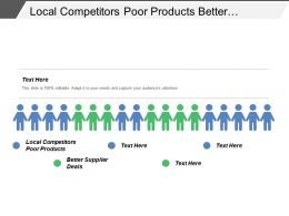 Local Competitors Poor Products Better Supplier Deals Marketing Plan