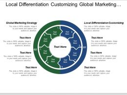 Local Differentiation Customizing Global Marketing Strategy Context Industry