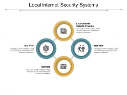 Local Internet Security Systems Ppt Powerpoint Presentation Slides Mockup Cpb