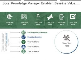 Local Knowledge Manager Establish Baseline Value Creation Competency