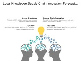 Local Knowledge Supply Chain Innovation Forecast Expected Result
