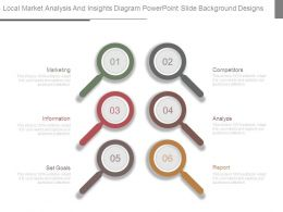 Local Market Analysis And Insights Diagram Powerpoint Slide Background Designs