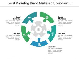 Local Marketing Brand Marketing Short Term Business Financial Analysis Cpb