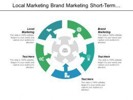 Local Marketing Brand Marketing Short Term Business Financial Analysis Cpb