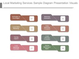 Local Marketing Services Sample Diagram Presentation Visuals