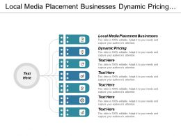 Local Media Placement Businesses Dynamic Pricing Best Product Reviews Cpb