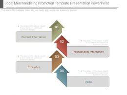 Local Merchandising Promotion Template Presentation Powerpoint