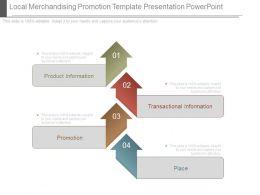 Local Merchandising Promotion Template Presentation Powerpoint